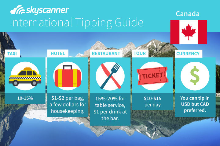 tipping guide Canada