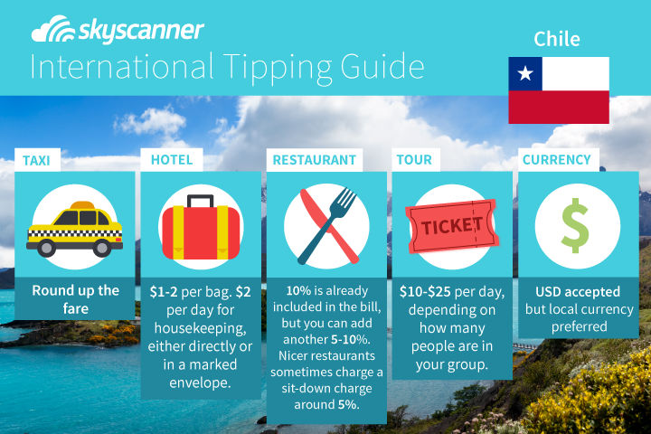 tipping guide Chile