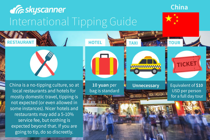 tipping guide China