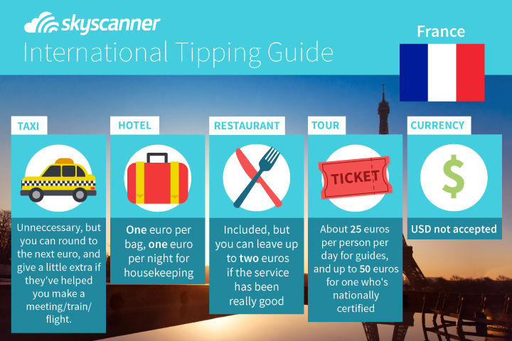 tipping guide France