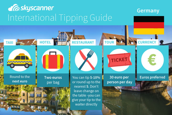Tipping Germany