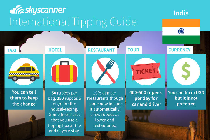 tipping guide India