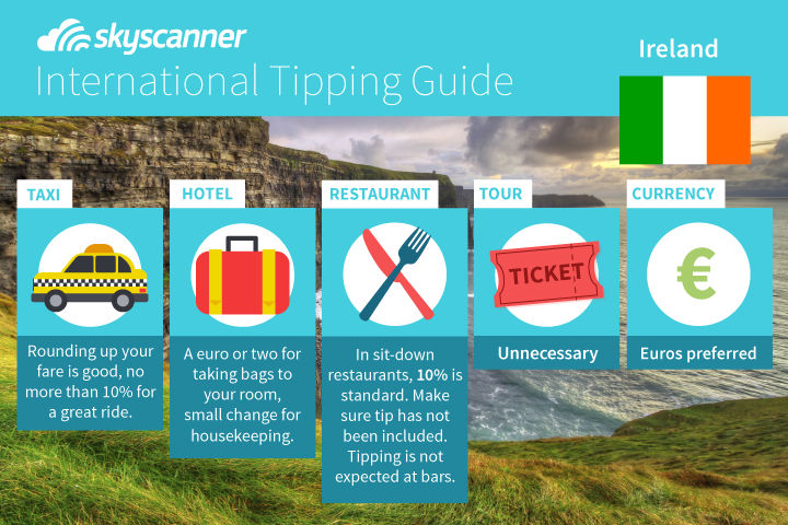 tipping guide Ireland