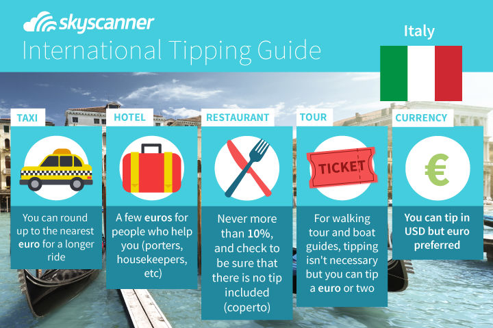 tipping guide Italy