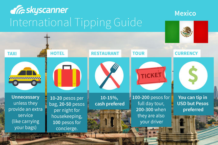 tipping guide Mexico