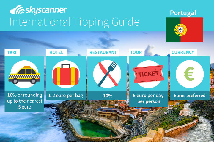 tipping guide Portugal