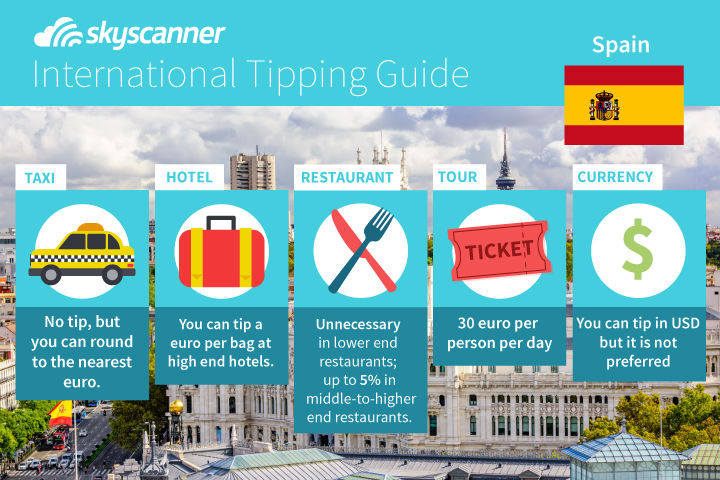 tipping guide Spain