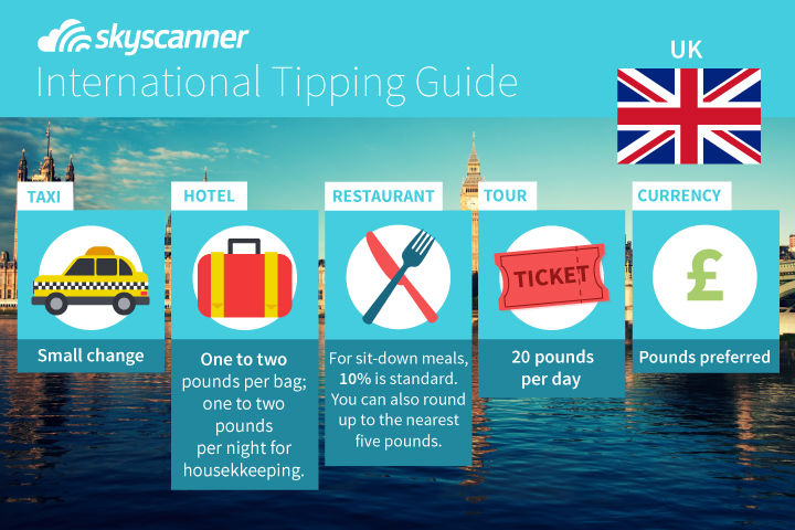 tipping guide UK