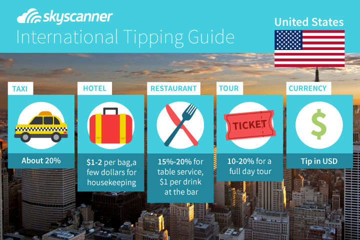 tipping guide United States